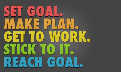Setting Yourself Achievable Goals | No1 Fitness